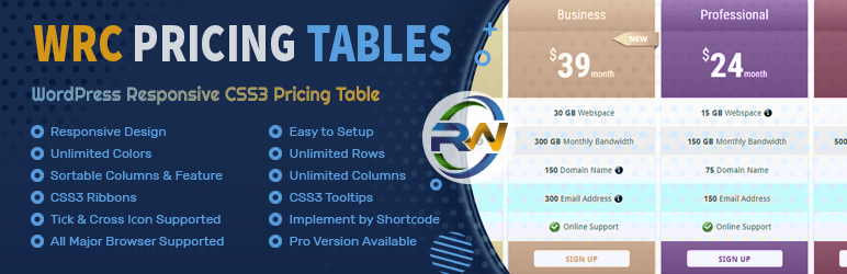 WRC Pricing Tables